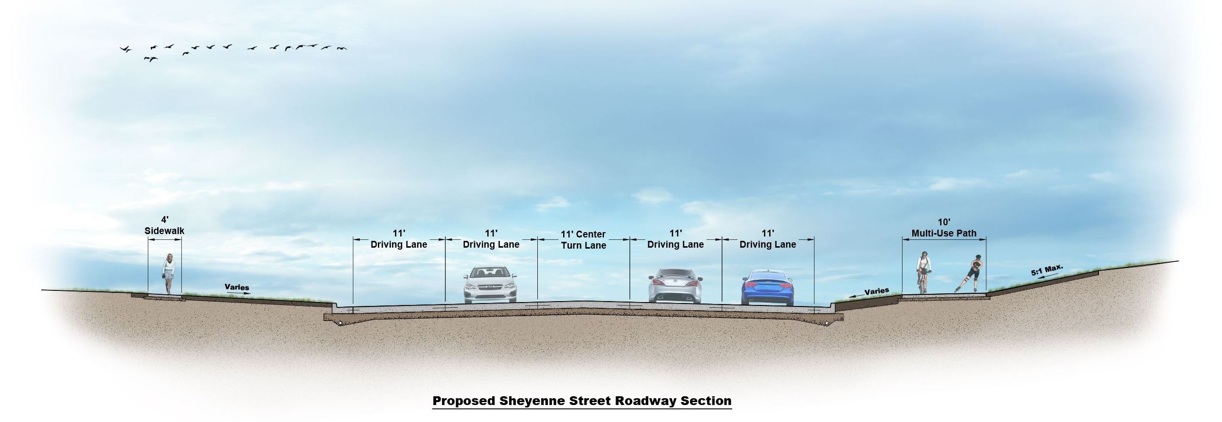 Sheyenne Street Segment 1 Finished Section Rendering